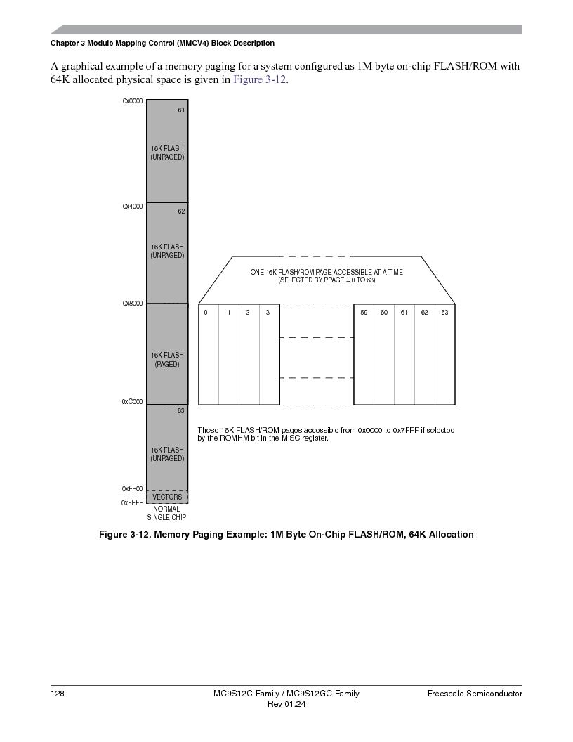MC9S12GC96VFUE ,Freescale Semiconductor厂商,IC MCU 96K FLASH 25MHZ 80-QFP, MC9S12GC96VFUE datasheet预览  第128页