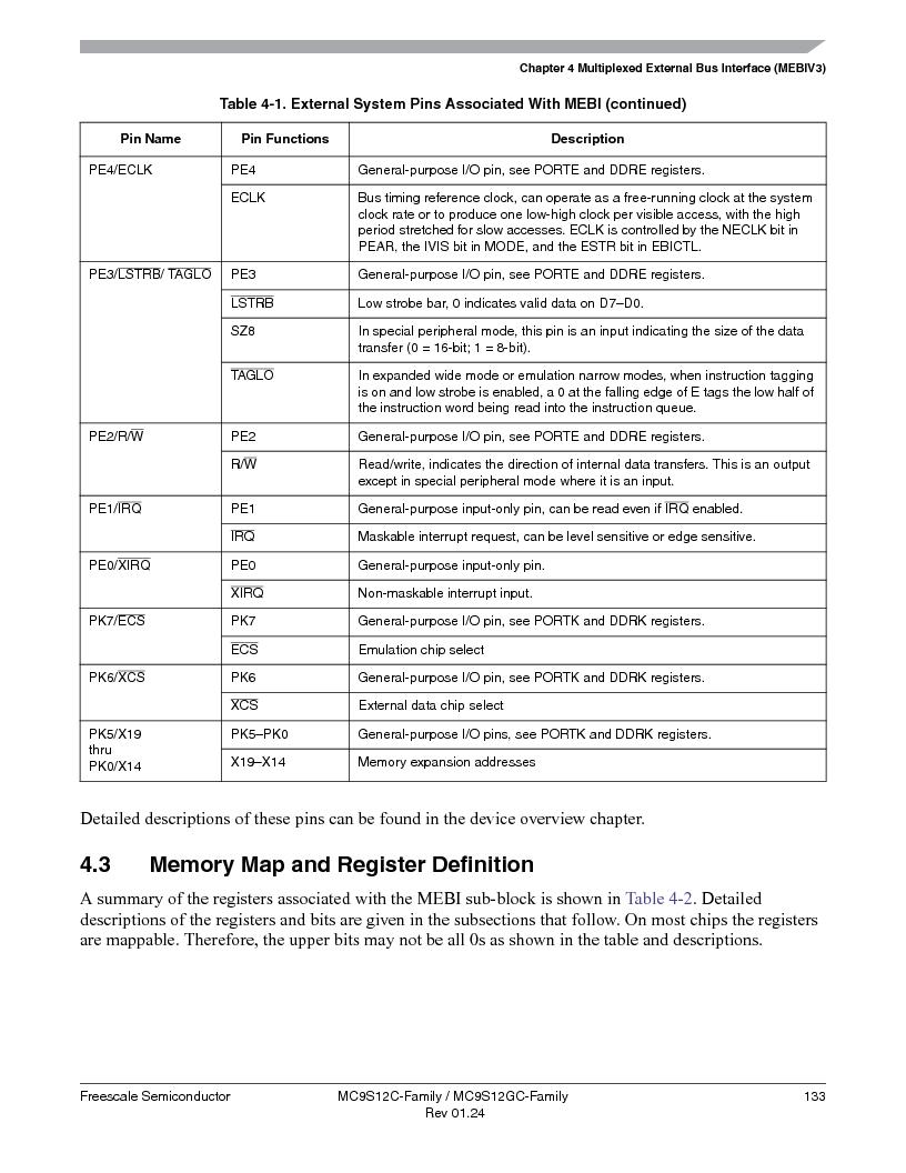 MC9S12GC96VFUE ,Freescale Semiconductor厂商,IC MCU 96K FLASH 25MHZ 80-QFP, MC9S12GC96VFUE datasheet预览  第133页