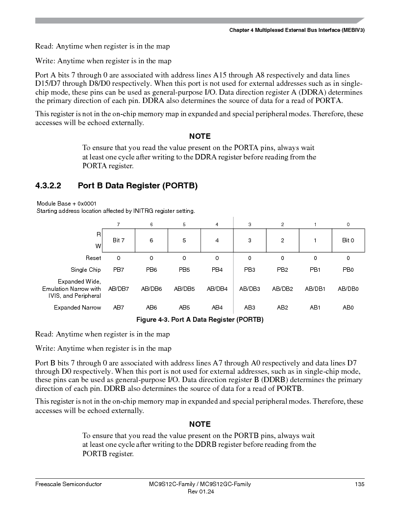 MC9S12GC96VFUE ,Freescale Semiconductor厂商,IC MCU 96K FLASH 25MHZ 80-QFP, MC9S12GC96VFUE datasheet预览  第135页