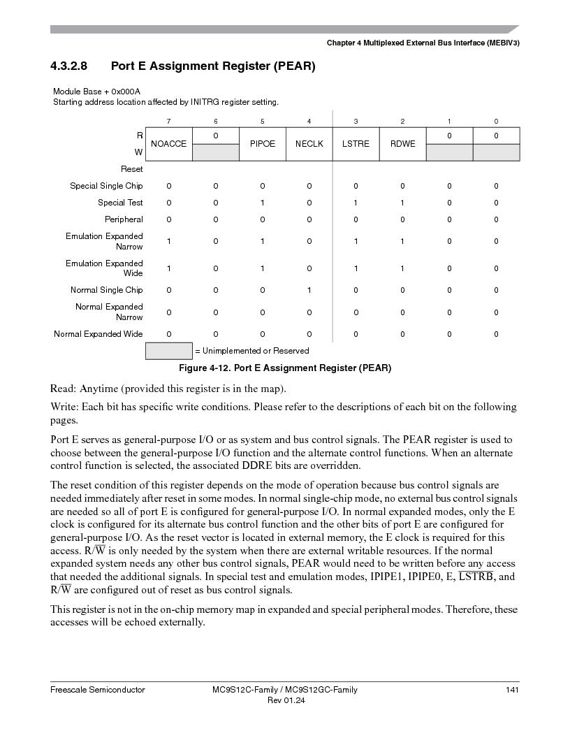 MC9S12GC96VFUE ,Freescale Semiconductor厂商,IC MCU 96K FLASH 25MHZ 80-QFP, MC9S12GC96VFUE datasheet预览  第141页