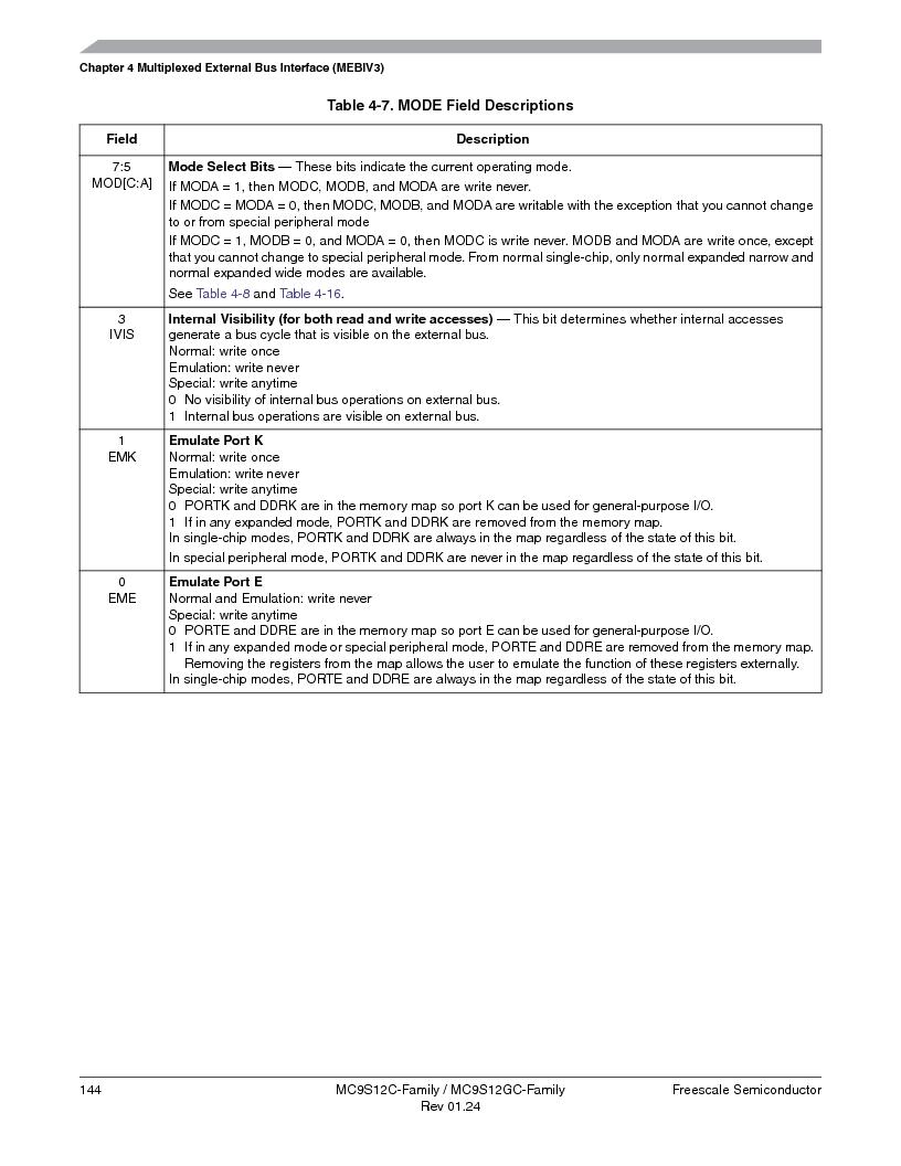 MC9S12GC96VFUE ,Freescale Semiconductor厂商,IC MCU 96K FLASH 25MHZ 80-QFP, MC9S12GC96VFUE datasheet预览  第144页