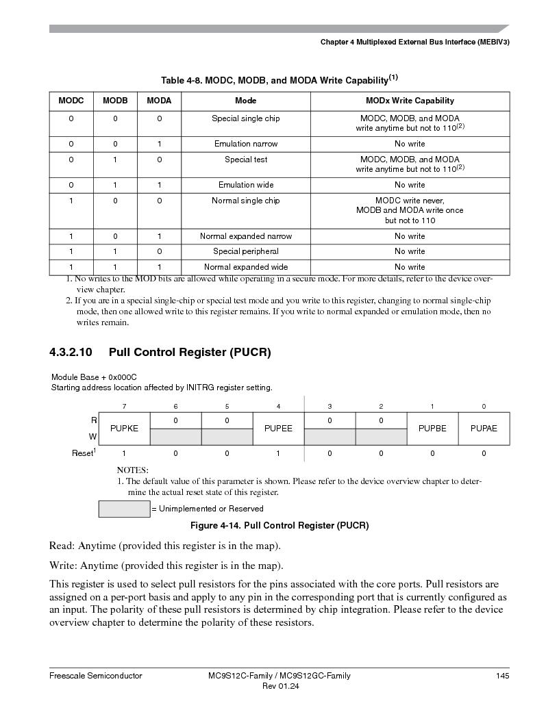 MC9S12GC96VFUE ,Freescale Semiconductor厂商,IC MCU 96K FLASH 25MHZ 80-QFP, MC9S12GC96VFUE datasheet预览  第145页