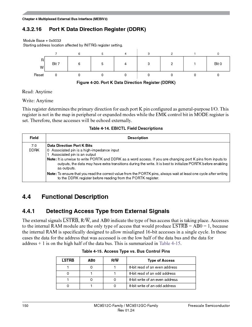 MC9S12GC96VFUE ,Freescale Semiconductor厂商,IC MCU 96K FLASH 25MHZ 80-QFP, MC9S12GC96VFUE datasheet预览  第150页