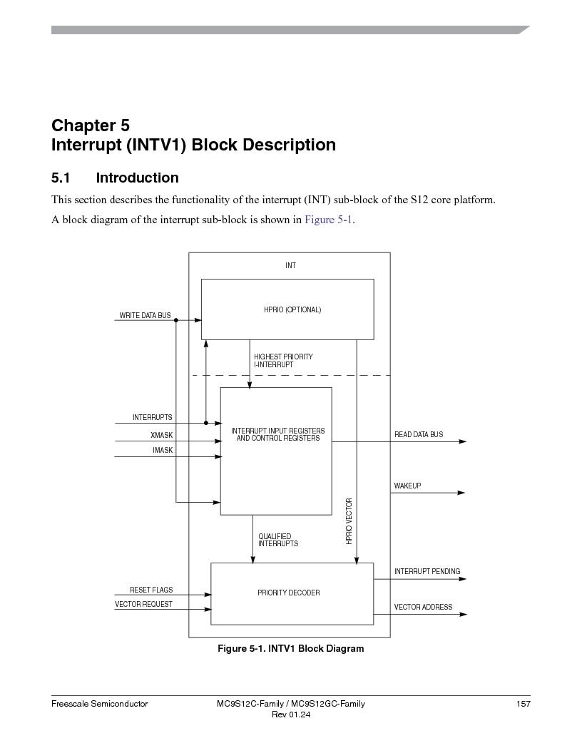 MC9S12GC96VFUE ,Freescale Semiconductor厂商,IC MCU 96K FLASH 25MHZ 80-QFP, MC9S12GC96VFUE datasheet预览  第157页
