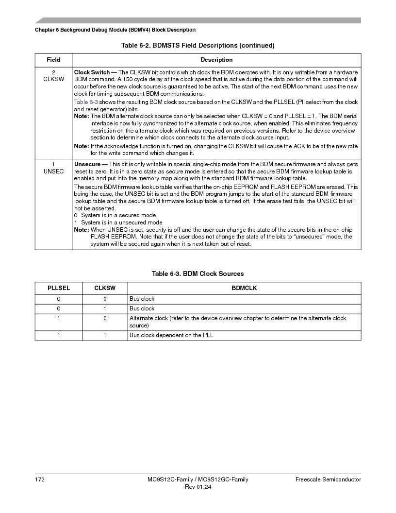 MC9S12GC96VFUE ,Freescale Semiconductor厂商,IC MCU 96K FLASH 25MHZ 80-QFP, MC9S12GC96VFUE datasheet预览  第172页