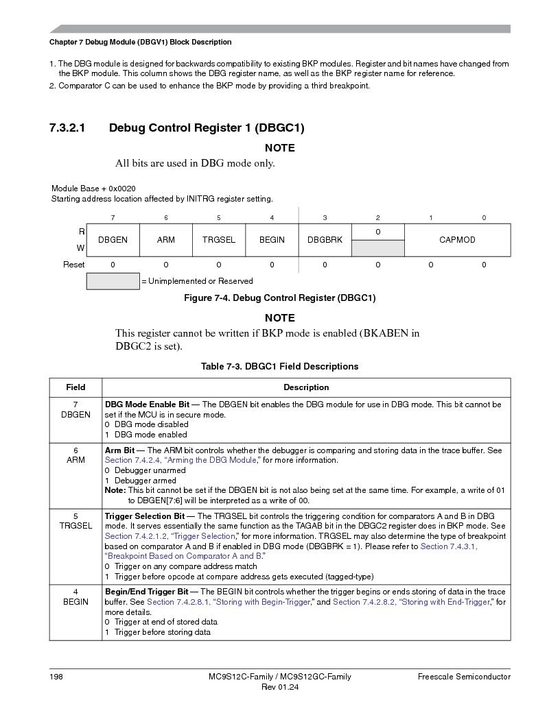 MC9S12GC96VFUE ,Freescale Semiconductor厂商,IC MCU 96K FLASH 25MHZ 80-QFP, MC9S12GC96VFUE datasheet预览  第198页