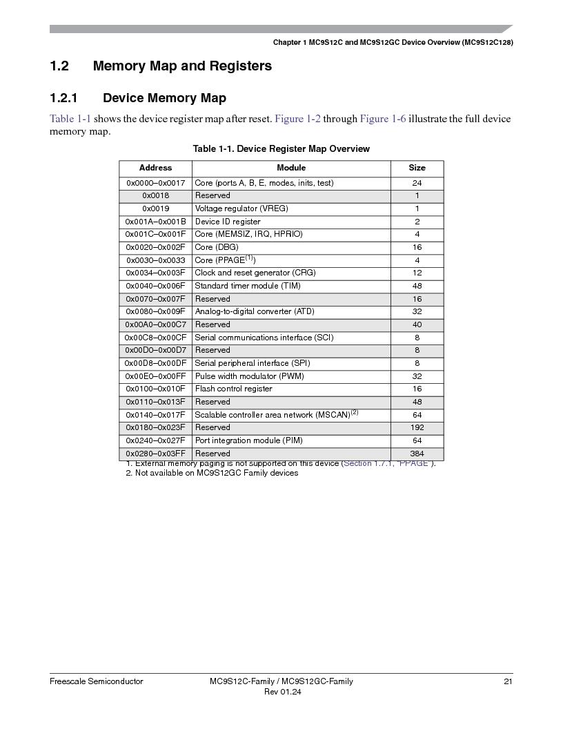 MC9S12GC96VFUE ,Freescale Semiconductor厂商,IC MCU 96K FLASH 25MHZ 80-QFP, MC9S12GC96VFUE datasheet预览  第21页