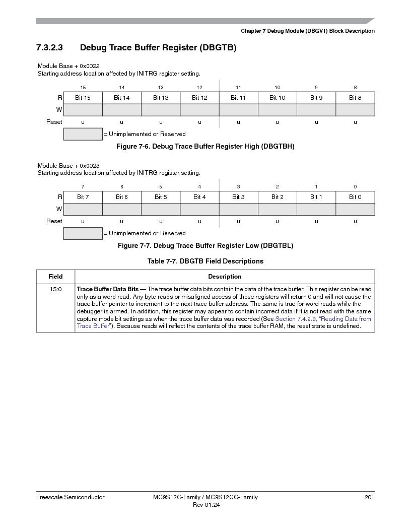 MC9S12GC96VFUE ,Freescale Semiconductor厂商,IC MCU 96K FLASH 25MHZ 80-QFP, MC9S12GC96VFUE datasheet预览  第201页