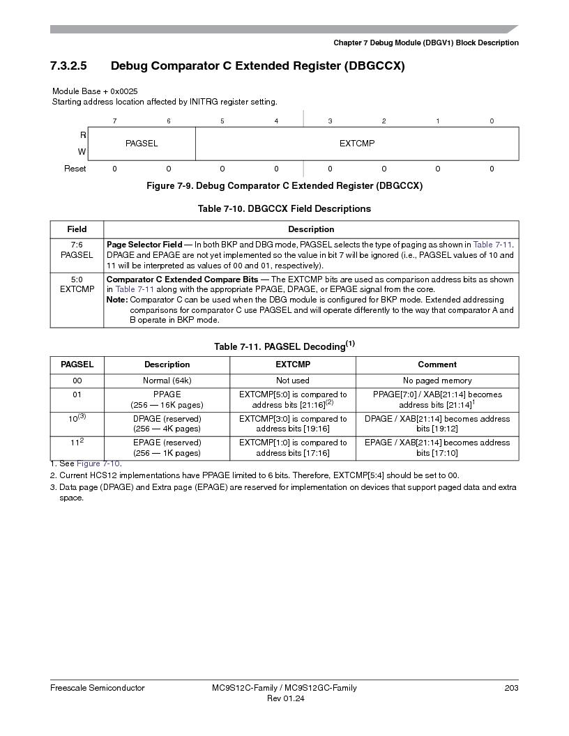 MC9S12GC96VFUE ,Freescale Semiconductor厂商,IC MCU 96K FLASH 25MHZ 80-QFP, MC9S12GC96VFUE datasheet预览  第203页