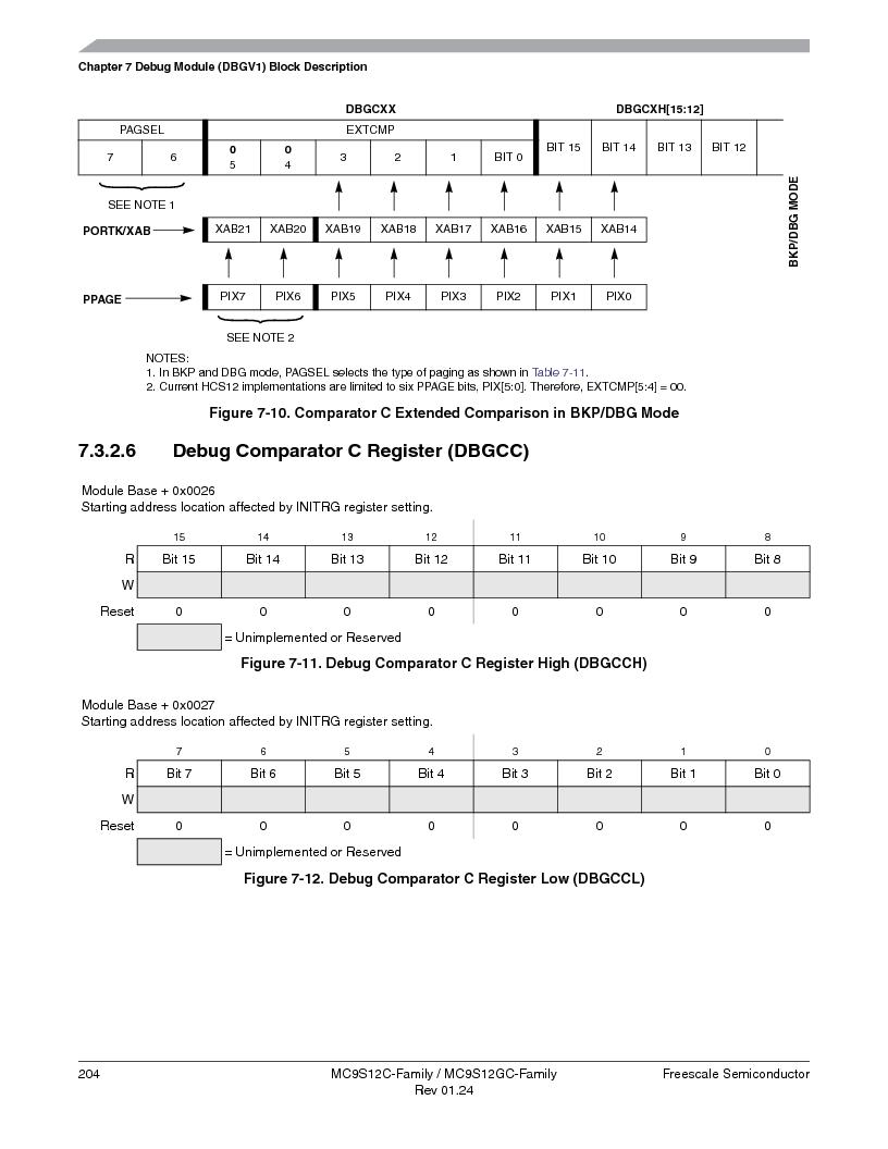 MC9S12GC96VFUE ,Freescale Semiconductor厂商,IC MCU 96K FLASH 25MHZ 80-QFP, MC9S12GC96VFUE datasheet预览  第204页