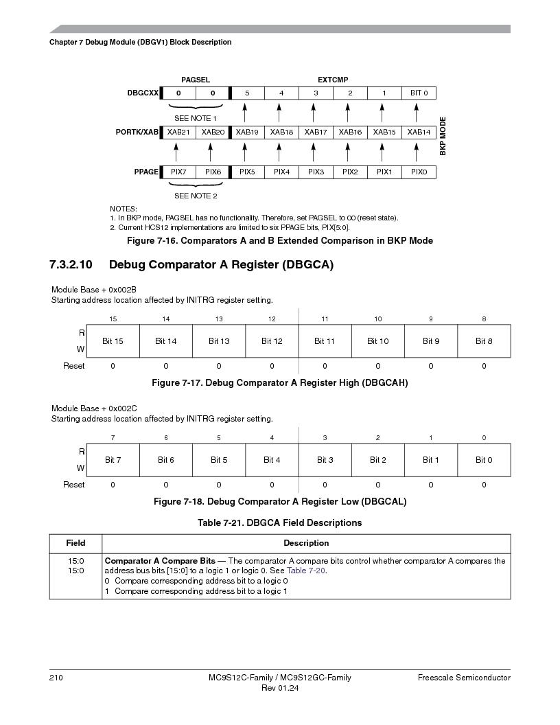 MC9S12GC96VFUE ,Freescale Semiconductor厂商,IC MCU 96K FLASH 25MHZ 80-QFP, MC9S12GC96VFUE datasheet预览  第210页
