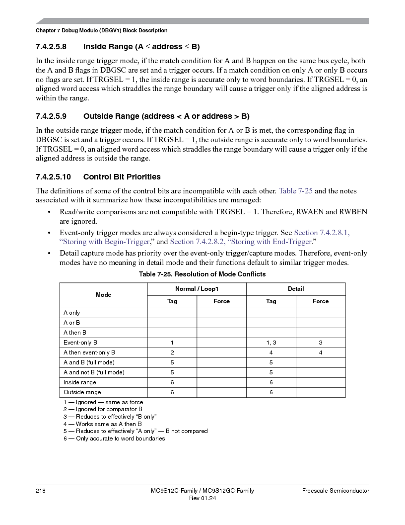 MC9S12GC96VFUE ,Freescale Semiconductor厂商,IC MCU 96K FLASH 25MHZ 80-QFP, MC9S12GC96VFUE datasheet预览  第218页