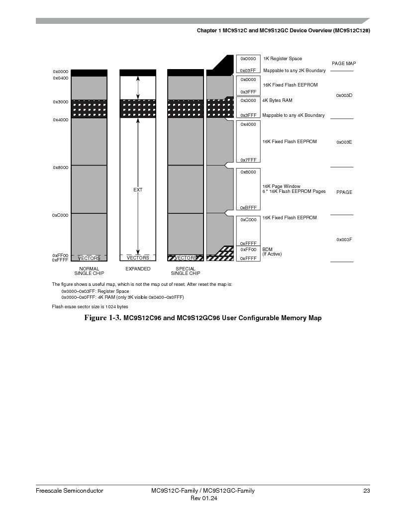 MC9S12GC96VFUE ,Freescale Semiconductor厂商,IC MCU 96K FLASH 25MHZ 80-QFP, MC9S12GC96VFUE datasheet预览  第23页