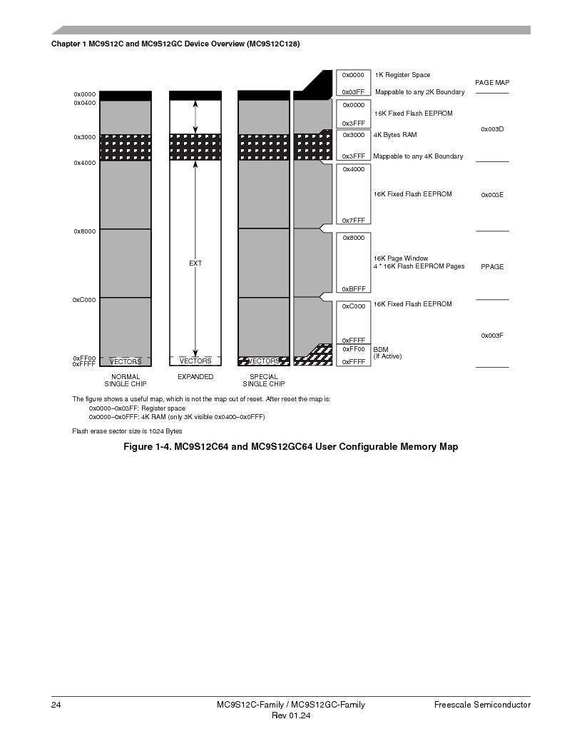 MC9S12GC96VFUE ,Freescale Semiconductor厂商,IC MCU 96K FLASH 25MHZ 80-QFP, MC9S12GC96VFUE datasheet预览  第24页