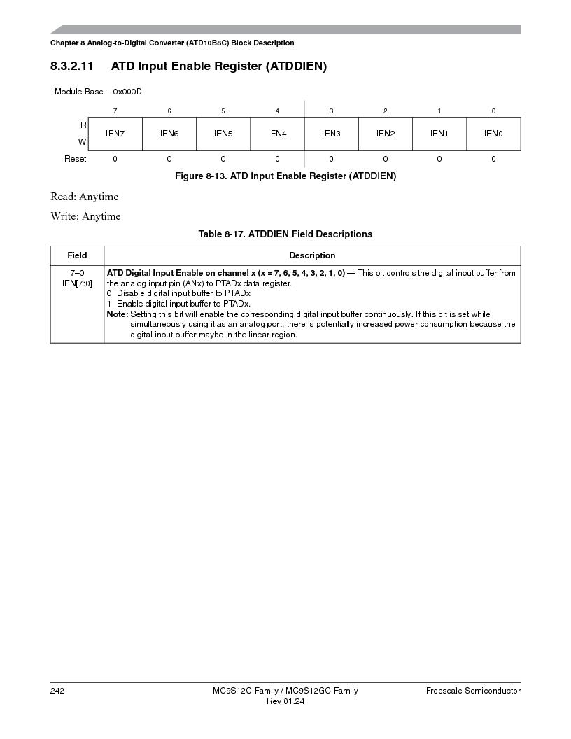 MC9S12GC96VFUE ,Freescale Semiconductor厂商,IC MCU 96K FLASH 25MHZ 80-QFP, MC9S12GC96VFUE datasheet预览  第242页