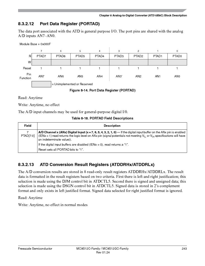 MC9S12GC96VFUE ,Freescale Semiconductor厂商,IC MCU 96K FLASH 25MHZ 80-QFP, MC9S12GC96VFUE datasheet预览  第243页