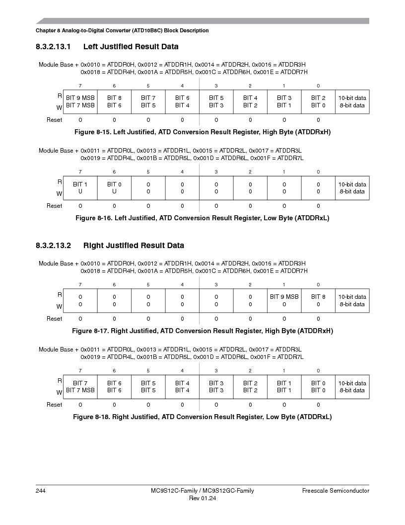 MC9S12GC96VFUE ,Freescale Semiconductor厂商,IC MCU 96K FLASH 25MHZ 80-QFP, MC9S12GC96VFUE datasheet预览  第244页