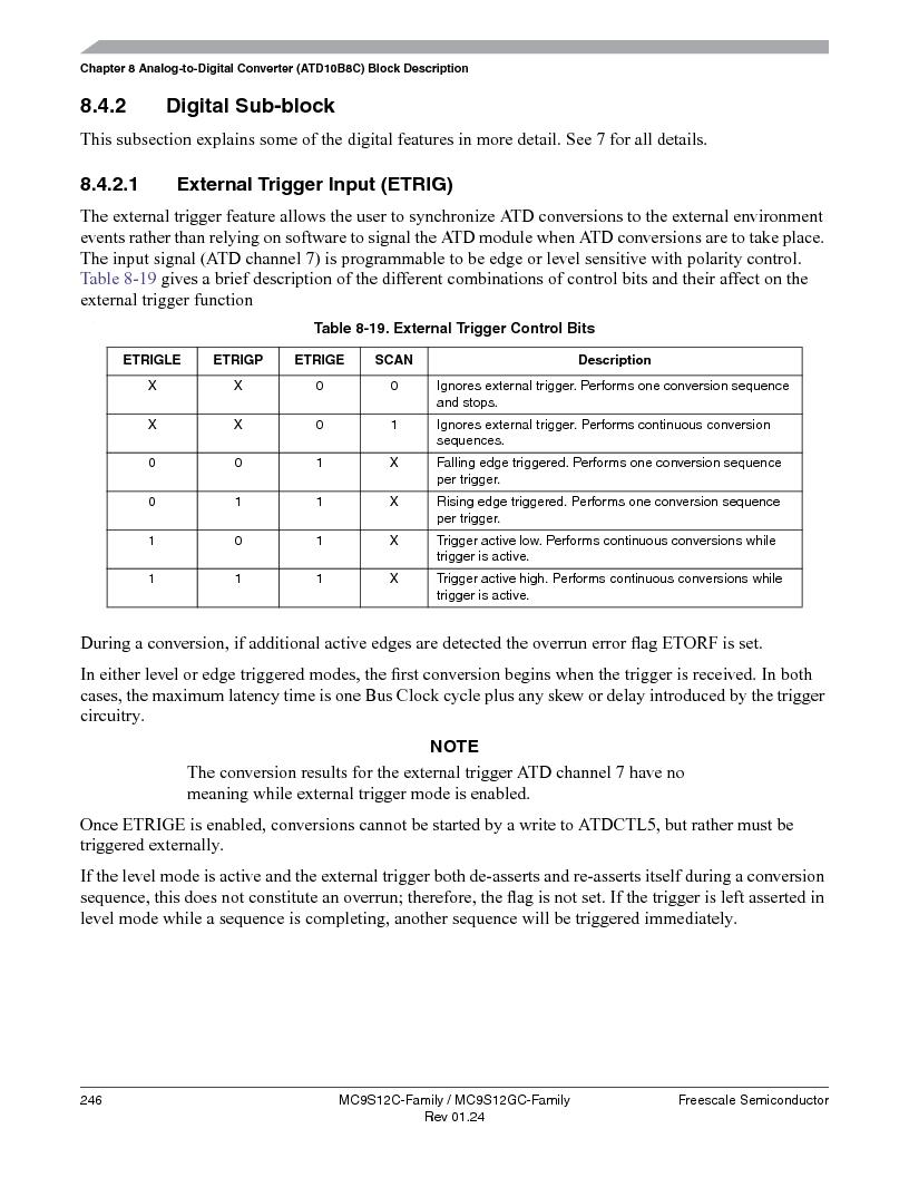 MC9S12GC96VFUE ,Freescale Semiconductor厂商,IC MCU 96K FLASH 25MHZ 80-QFP, MC9S12GC96VFUE datasheet预览  第246页