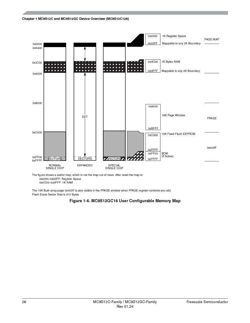 MC9S12GC96VFUE ,Freescale Semiconductor厂商,IC MCU 96K FLASH 25MHZ 80-QFP, MC9S12GC96VFUE datasheet预览  第26页
