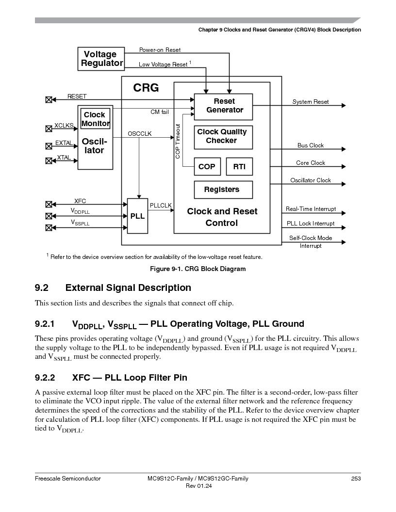 MC9S12GC96VFUE ,Freescale Semiconductor厂商,IC MCU 96K FLASH 25MHZ 80-QFP, MC9S12GC96VFUE datasheet预览  第253页