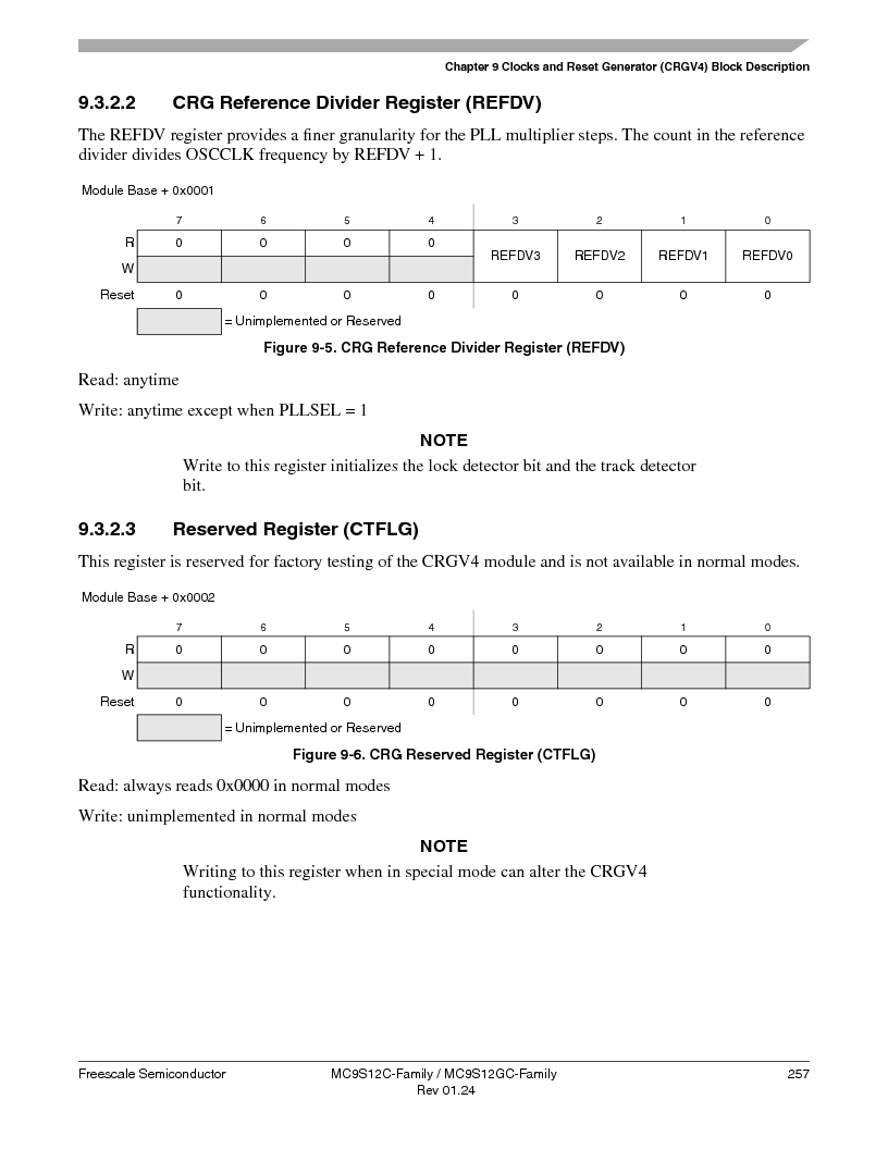 MC9S12GC96VFUE ,Freescale Semiconductor厂商,IC MCU 96K FLASH 25MHZ 80-QFP, MC9S12GC96VFUE datasheet预览  第257页