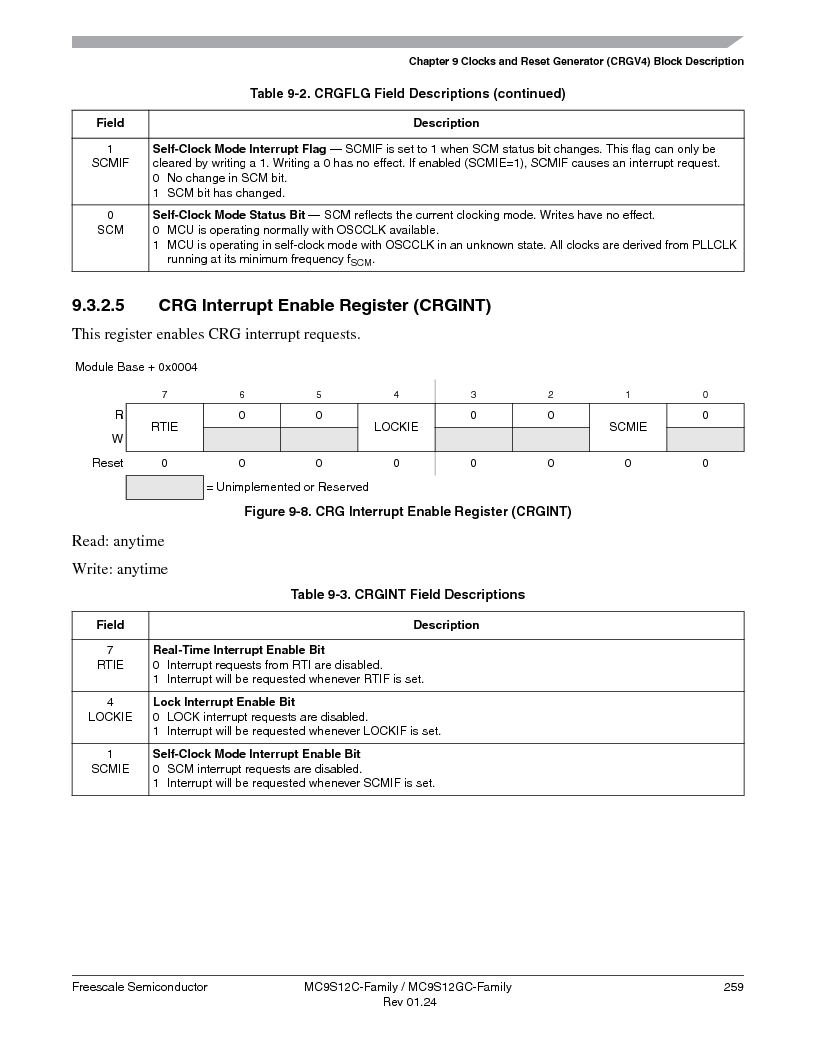 MC9S12GC96VFUE ,Freescale Semiconductor厂商,IC MCU 96K FLASH 25MHZ 80-QFP, MC9S12GC96VFUE datasheet预览  第259页