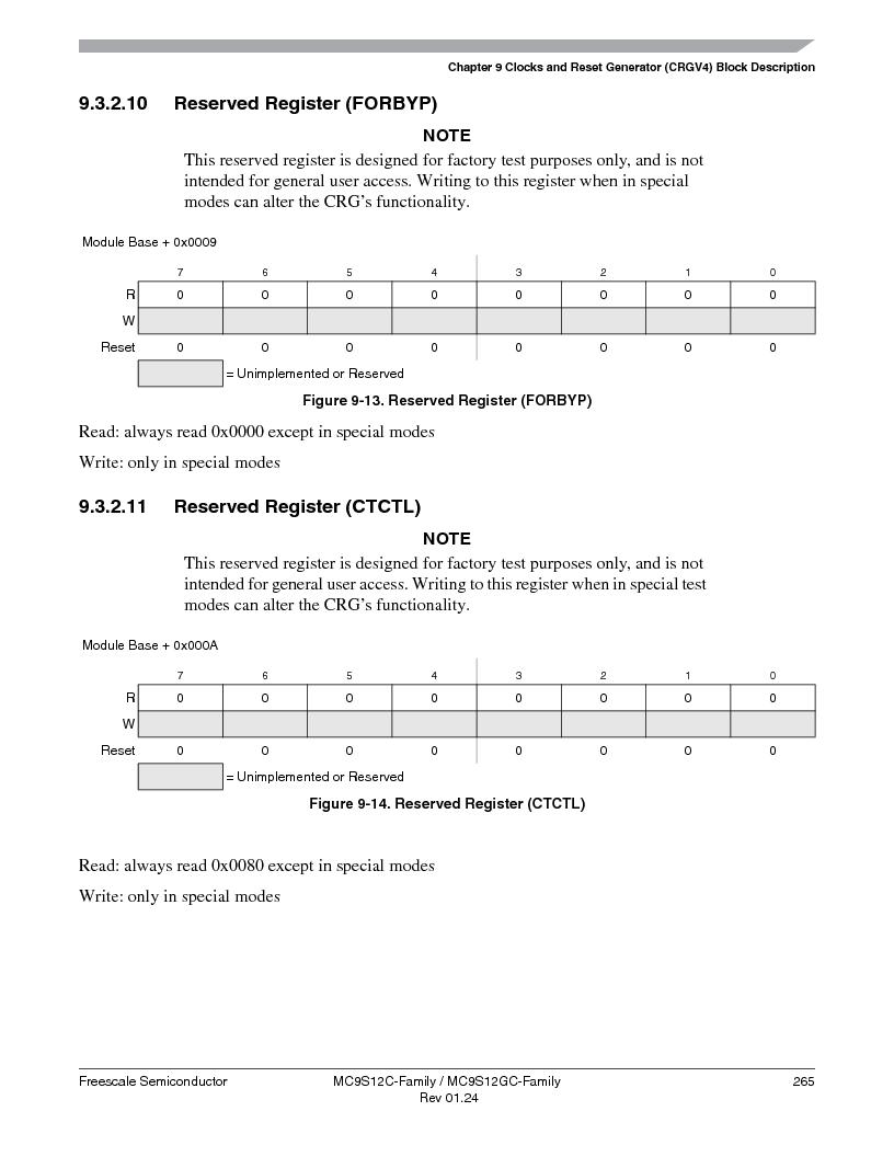 MC9S12GC96VFUE ,Freescale Semiconductor厂商,IC MCU 96K FLASH 25MHZ 80-QFP, MC9S12GC96VFUE datasheet预览  第265页