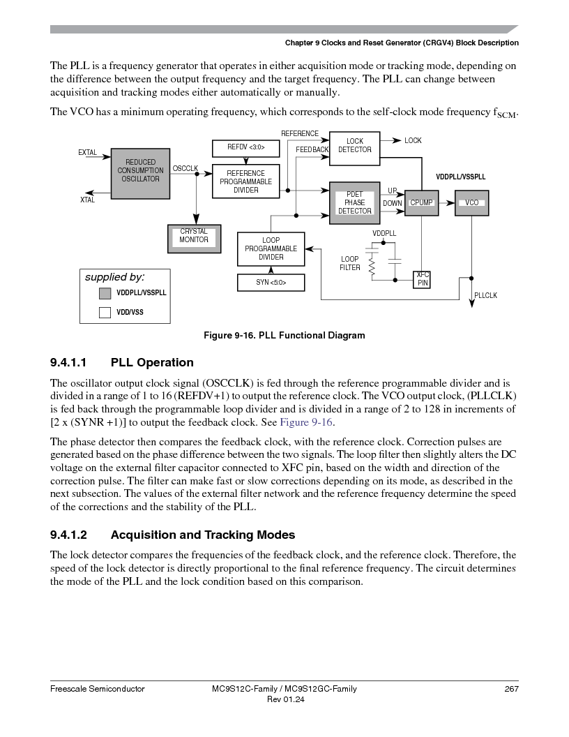MC9S12GC96VFUE ,Freescale Semiconductor厂商,IC MCU 96K FLASH 25MHZ 80-QFP, MC9S12GC96VFUE datasheet预览  第267页