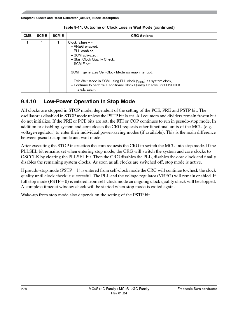 MC9S12GC96VFUE ,Freescale Semiconductor厂商,IC MCU 96K FLASH 25MHZ 80-QFP, MC9S12GC96VFUE datasheet预览  第278页