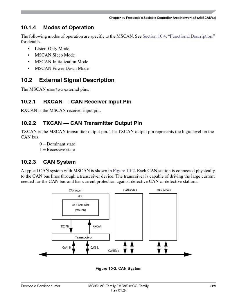 MC9S12GC96VFUE ,Freescale Semiconductor厂商,IC MCU 96K FLASH 25MHZ 80-QFP, MC9S12GC96VFUE datasheet预览  第289页