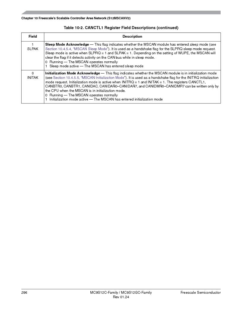 MC9S12GC96VFUE ,Freescale Semiconductor厂商,IC MCU 96K FLASH 25MHZ 80-QFP, MC9S12GC96VFUE datasheet预览  第296页