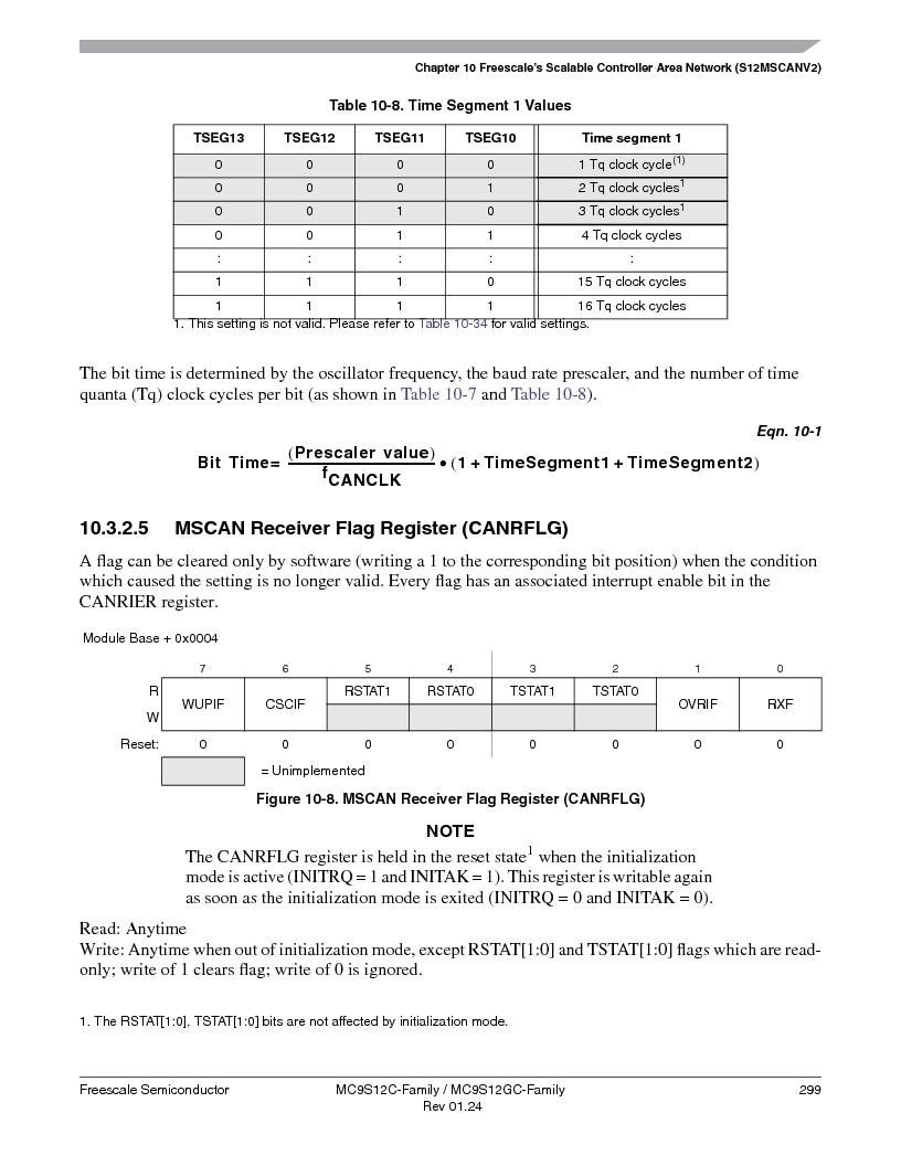 MC9S12GC96VFUE ,Freescale Semiconductor厂商,IC MCU 96K FLASH 25MHZ 80-QFP, MC9S12GC96VFUE datasheet预览  第299页