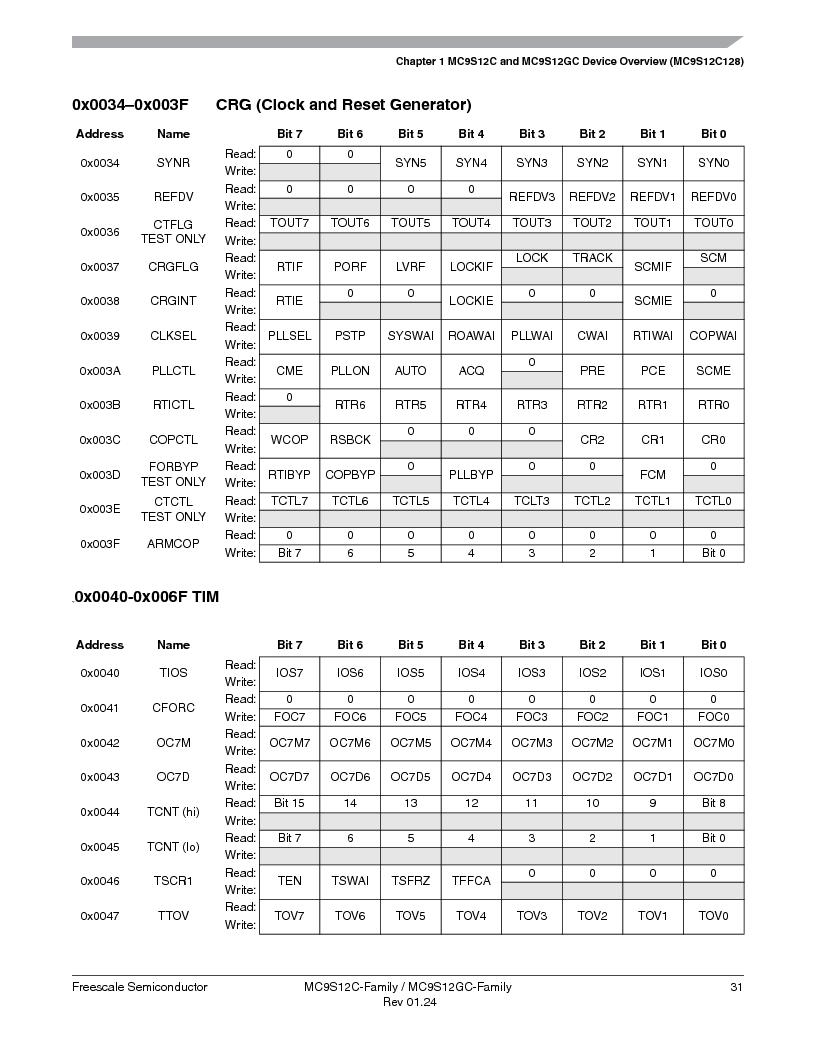 MC9S12GC96VFUE ,Freescale Semiconductor厂商,IC MCU 96K FLASH 25MHZ 80-QFP, MC9S12GC96VFUE datasheet预览  第31页