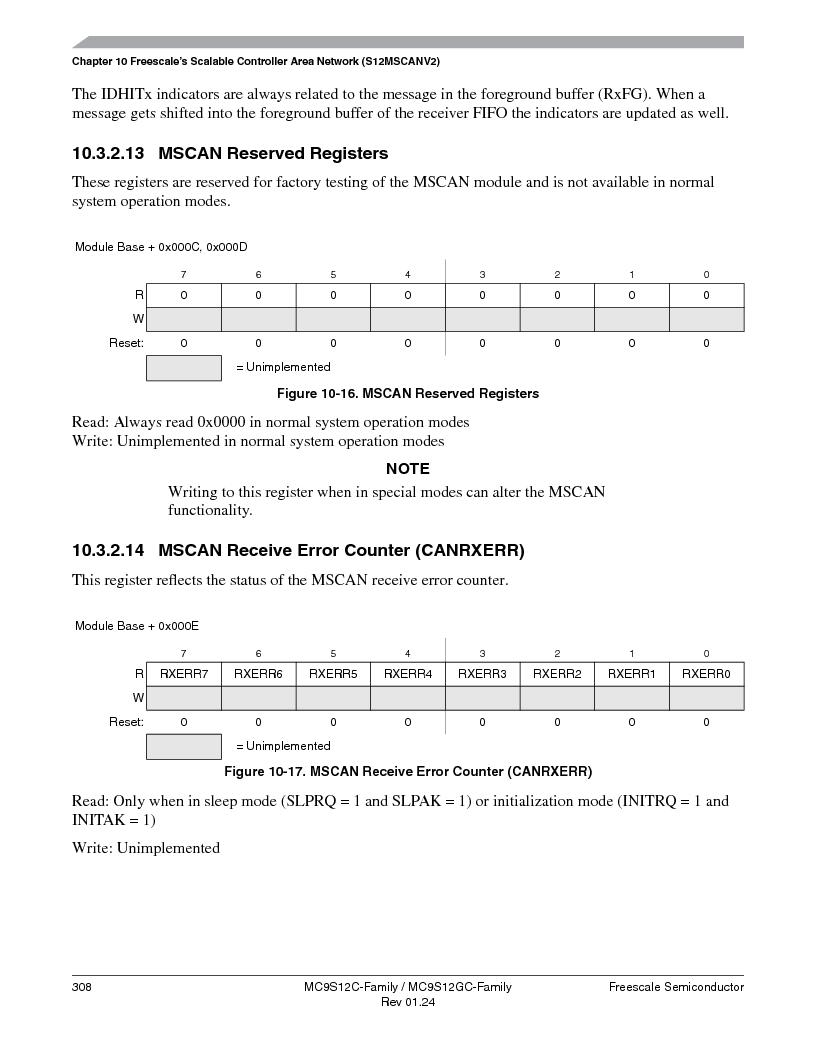 MC9S12GC96VFUE ,Freescale Semiconductor厂商,IC MCU 96K FLASH 25MHZ 80-QFP, MC9S12GC96VFUE datasheet预览  第308页