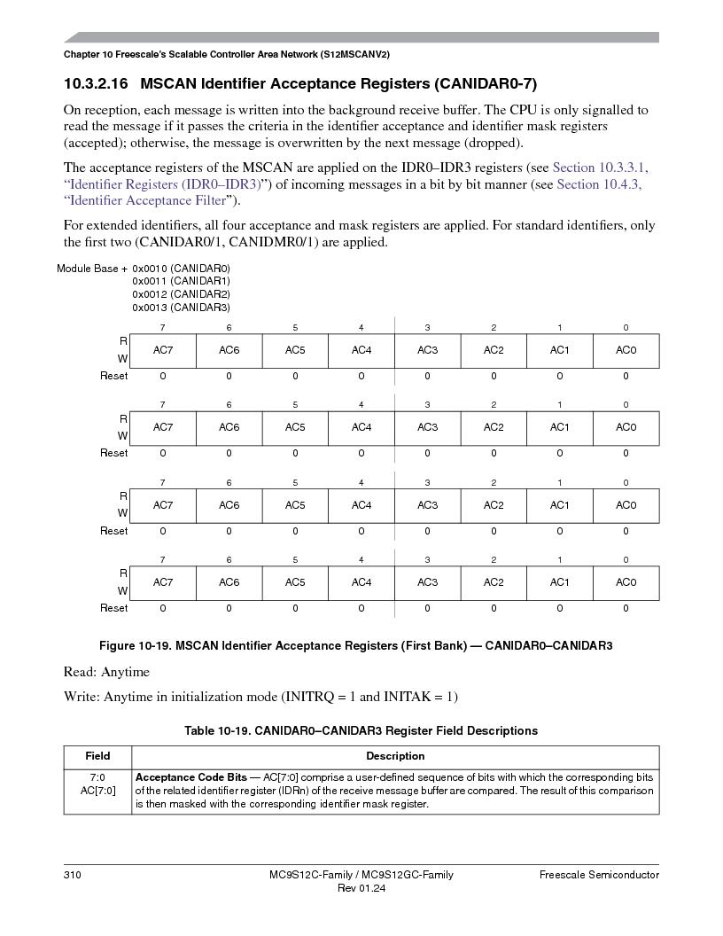 MC9S12GC96VFUE ,Freescale Semiconductor厂商,IC MCU 96K FLASH 25MHZ 80-QFP, MC9S12GC96VFUE datasheet预览  第310页