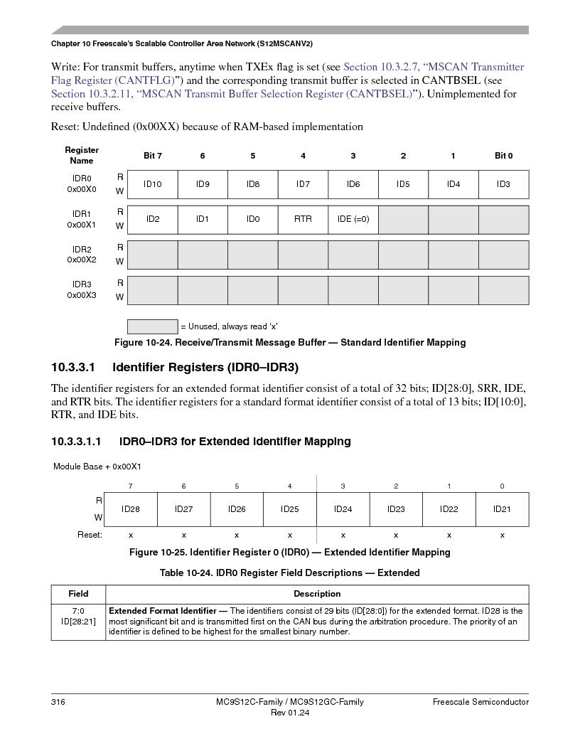 MC9S12GC96VFUE ,Freescale Semiconductor厂商,IC MCU 96K FLASH 25MHZ 80-QFP, MC9S12GC96VFUE datasheet预览  第316页