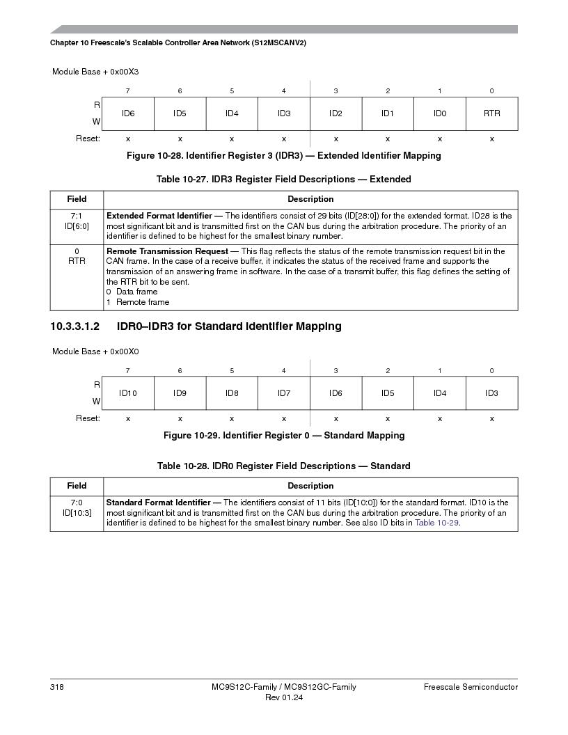 MC9S12GC96VFUE ,Freescale Semiconductor厂商,IC MCU 96K FLASH 25MHZ 80-QFP, MC9S12GC96VFUE datasheet预览  第318页