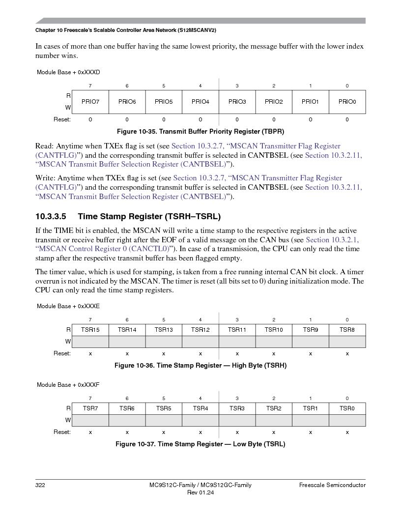 MC9S12GC96VFUE ,Freescale Semiconductor厂商,IC MCU 96K FLASH 25MHZ 80-QFP, MC9S12GC96VFUE datasheet预览  第322页