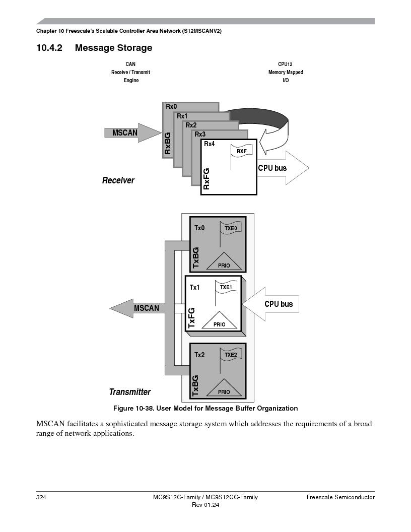 MC9S12GC96VFUE ,Freescale Semiconductor厂商,IC MCU 96K FLASH 25MHZ 80-QFP, MC9S12GC96VFUE datasheet预览  第324页