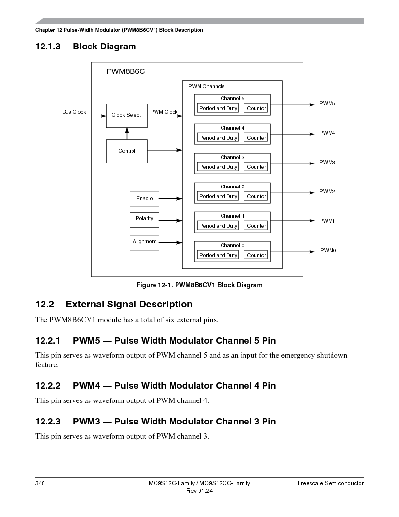 MC9S12GC96VFUE ,Freescale Semiconductor厂商,IC MCU 96K FLASH 25MHZ 80-QFP, MC9S12GC96VFUE datasheet预览  第348页