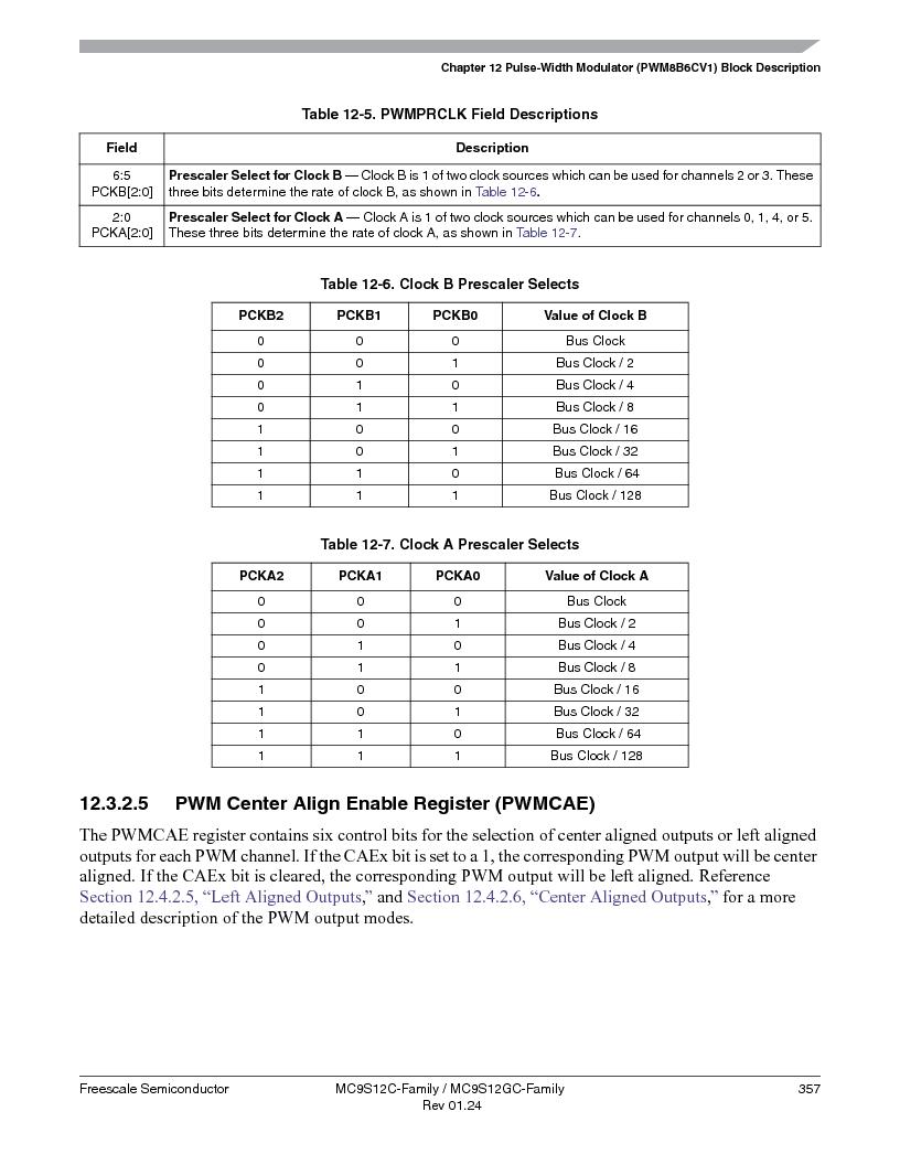 MC9S12GC96VFUE ,Freescale Semiconductor厂商,IC MCU 96K FLASH 25MHZ 80-QFP, MC9S12GC96VFUE datasheet预览  第357页