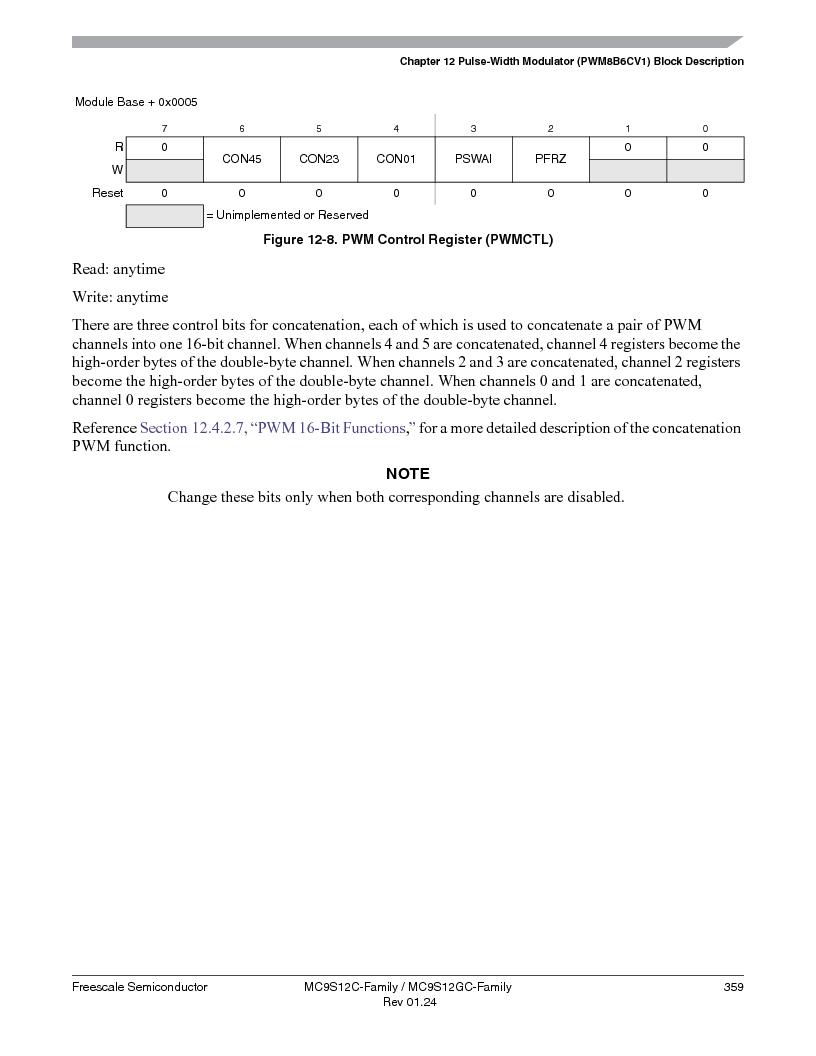 MC9S12GC96VFUE ,Freescale Semiconductor厂商,IC MCU 96K FLASH 25MHZ 80-QFP, MC9S12GC96VFUE datasheet预览  第359页