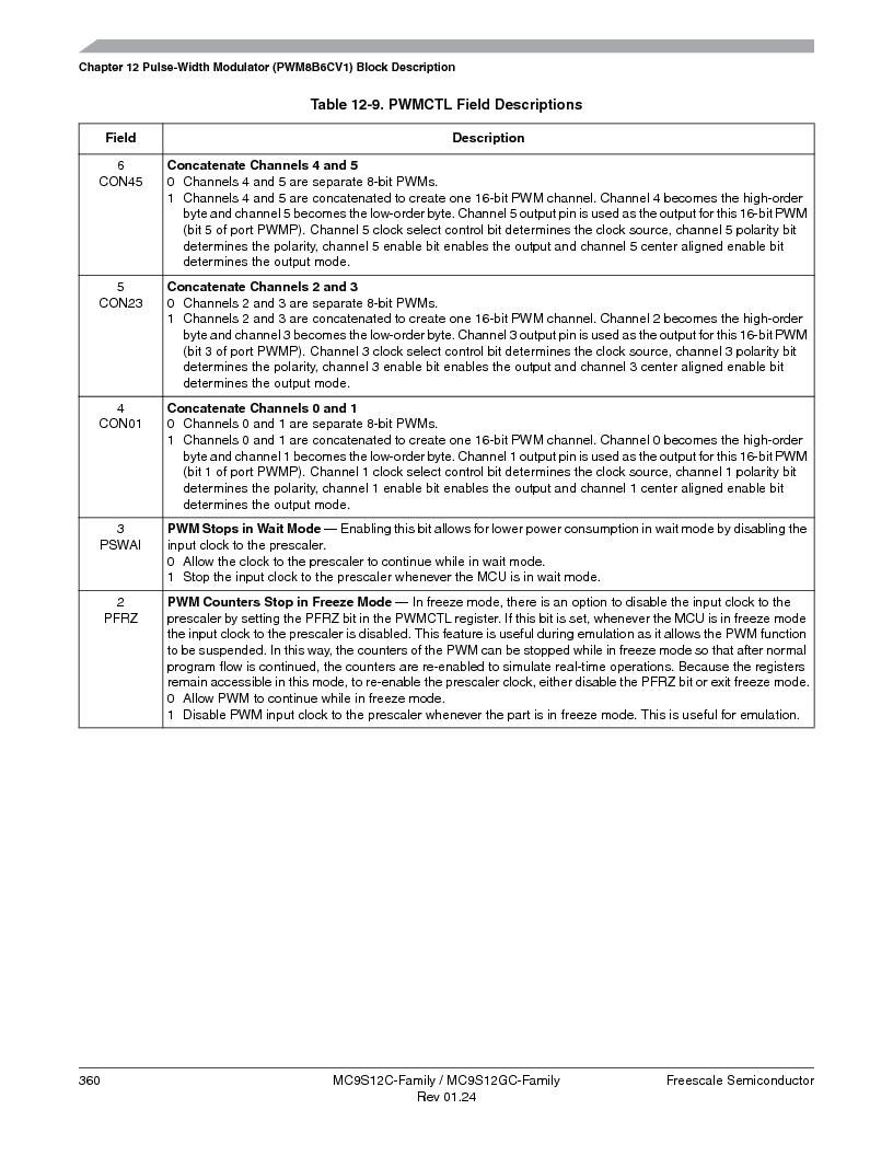 MC9S12GC96VFUE ,Freescale Semiconductor厂商,IC MCU 96K FLASH 25MHZ 80-QFP, MC9S12GC96VFUE datasheet预览  第360页