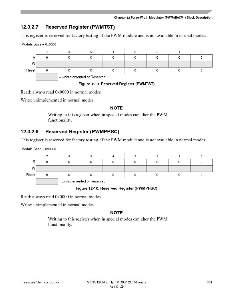MC9S12GC96VFUE ,Freescale Semiconductor厂商,IC MCU 96K FLASH 25MHZ 80-QFP, MC9S12GC96VFUE datasheet预览  第361页