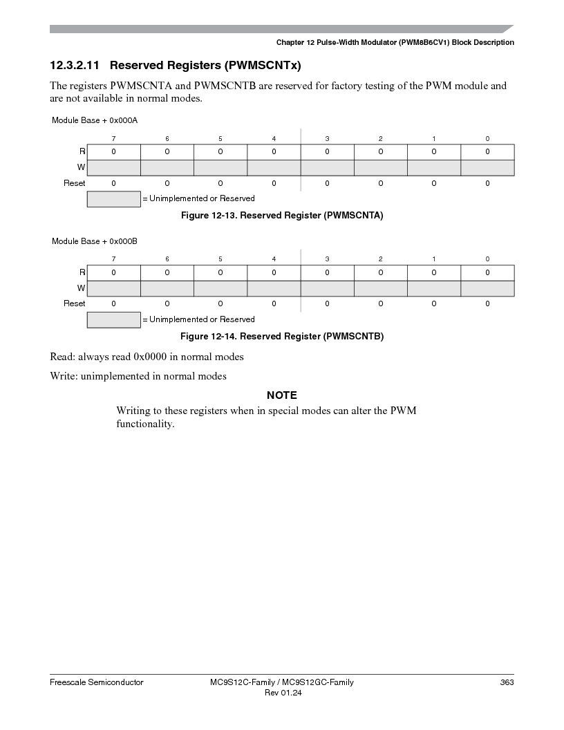 MC9S12GC96VFUE ,Freescale Semiconductor厂商,IC MCU 96K FLASH 25MHZ 80-QFP, MC9S12GC96VFUE datasheet预览  第363页