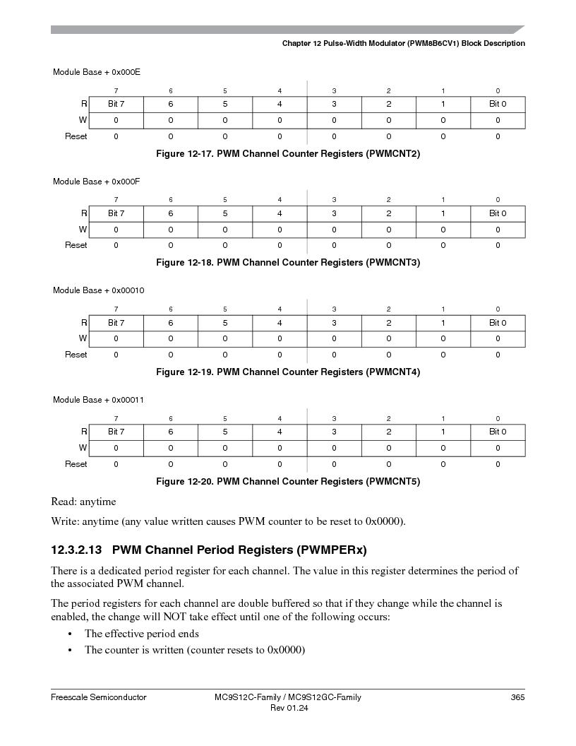 MC9S12GC96VFUE ,Freescale Semiconductor厂商,IC MCU 96K FLASH 25MHZ 80-QFP, MC9S12GC96VFUE datasheet预览  第365页