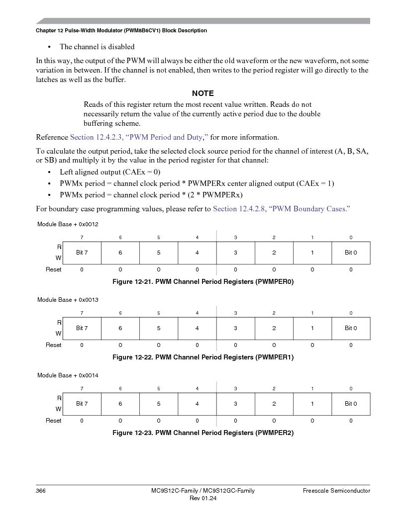 MC9S12GC96VFUE ,Freescale Semiconductor厂商,IC MCU 96K FLASH 25MHZ 80-QFP, MC9S12GC96VFUE datasheet预览  第366页