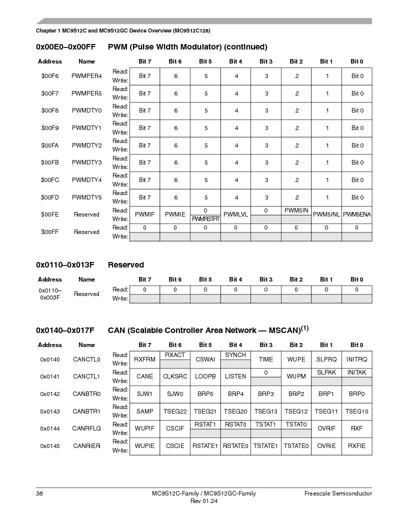 MC9S12GC96VFUE ,Freescale Semiconductor厂商,IC MCU 96K FLASH 25MHZ 80-QFP, MC9S12GC96VFUE datasheet预览  第38页