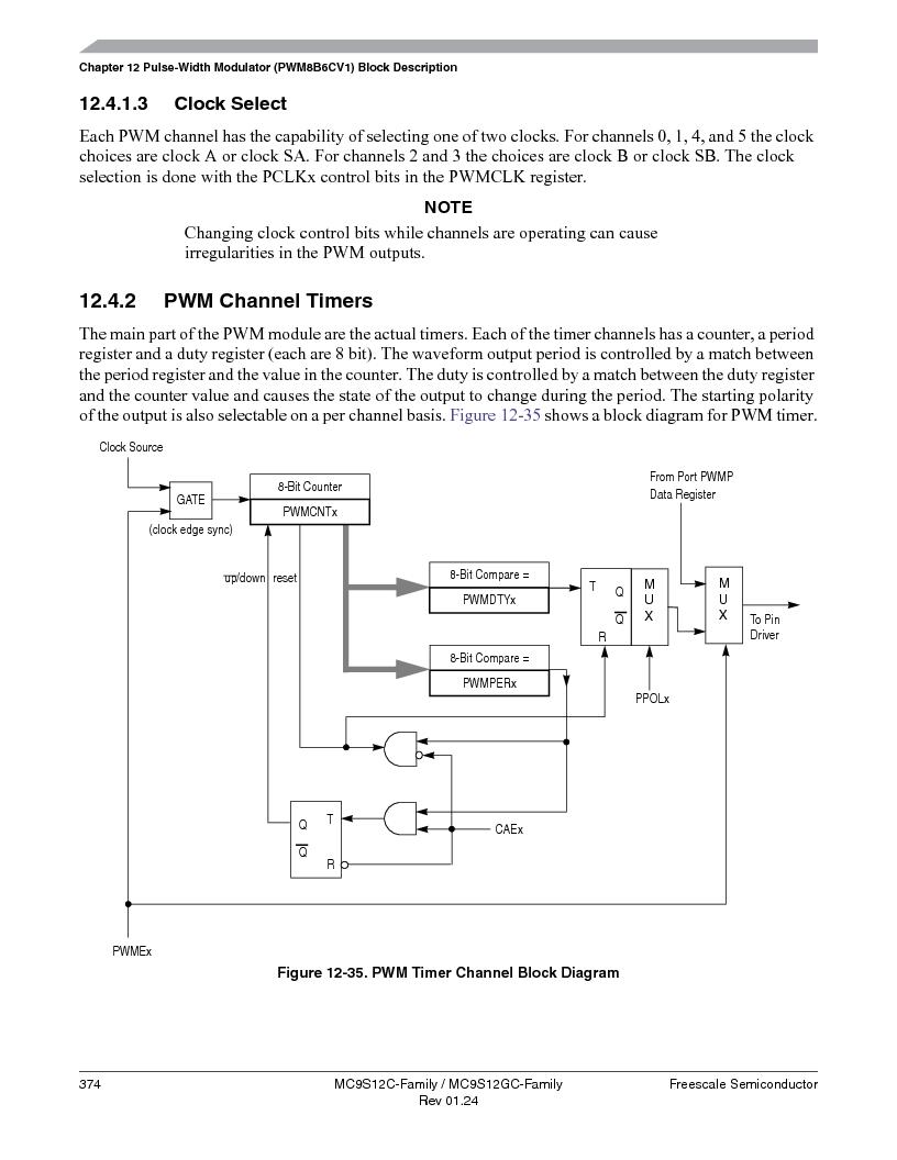 MC9S12GC96VFUE ,Freescale Semiconductor厂商,IC MCU 96K FLASH 25MHZ 80-QFP, MC9S12GC96VFUE datasheet预览  第374页