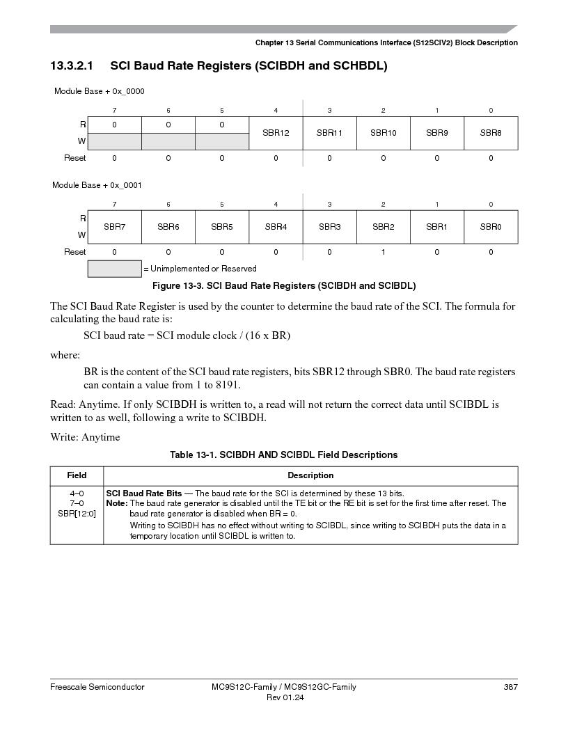 MC9S12GC96VFUE ,Freescale Semiconductor厂商,IC MCU 96K FLASH 25MHZ 80-QFP, MC9S12GC96VFUE datasheet预览  第387页